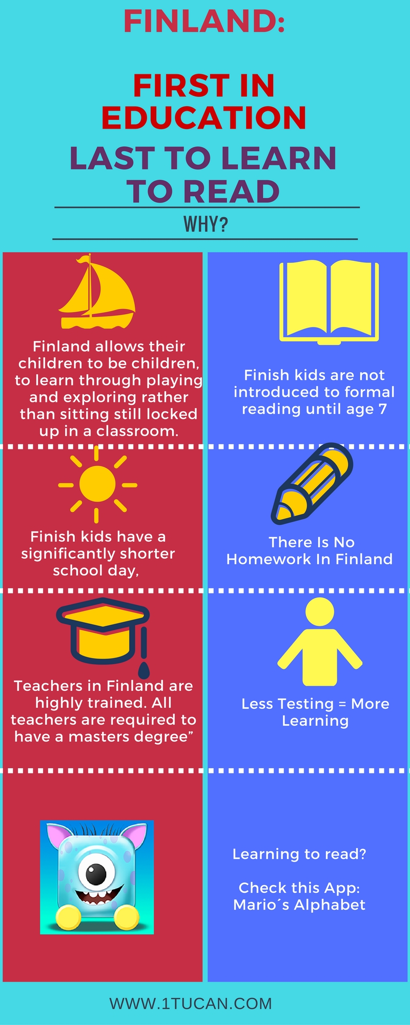 education in finland New trends in higher education reforming higher education in the nordic countries – studies of change in denmark, finland, iceland, norway and sweden.